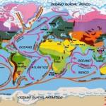 Giros (Correntes Marítimas)